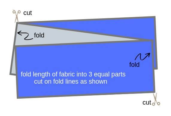 fold fabric into 3 equal parts and cut apart as shown.